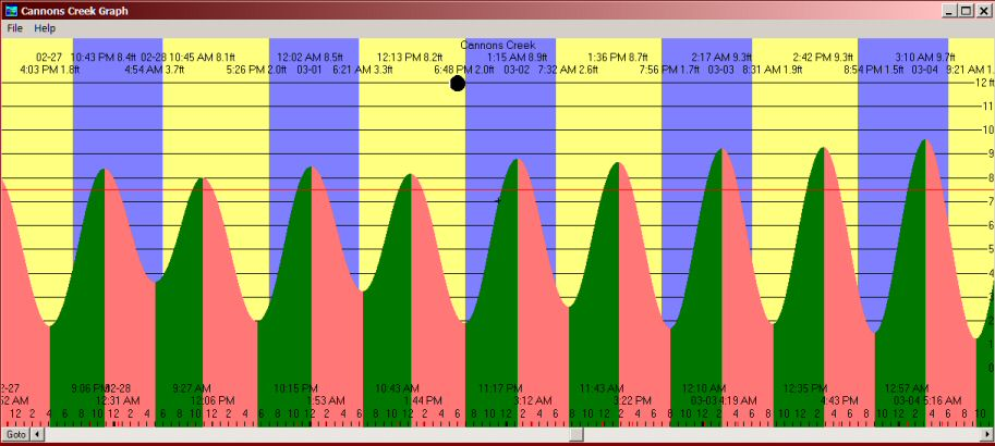 Tidal predictions software? [Archive] - Yachting and Boating
